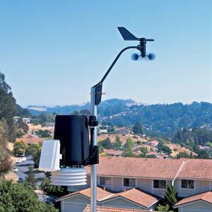 Stazioni Meteo e Ambientali